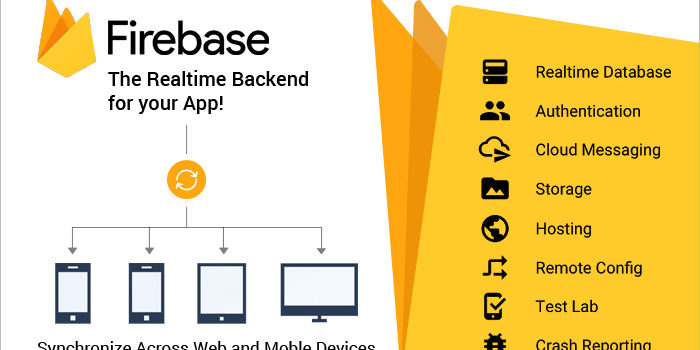 Firebase helps you build better mobile apps and grow your business.
